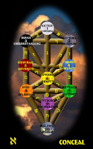 an overview of kabbalah Rabbi isaac luria, the arizal, revealed a powerfully elegant mystical structure which deciphers the secrets of kabbalah from the beginning of time.
